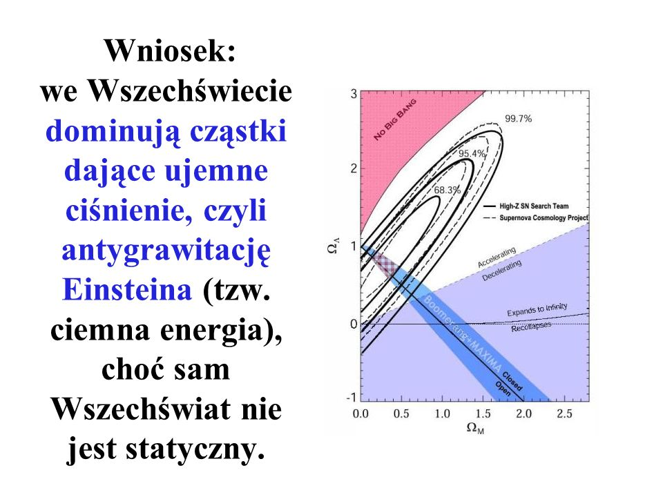 Obserwacje tych gwiazd w dalekich galaktykach pozwoliły na stwierdzenie, że dzisiejsza prędkość oddalania się galaktyk od siebie rośnie (przyspieszeni