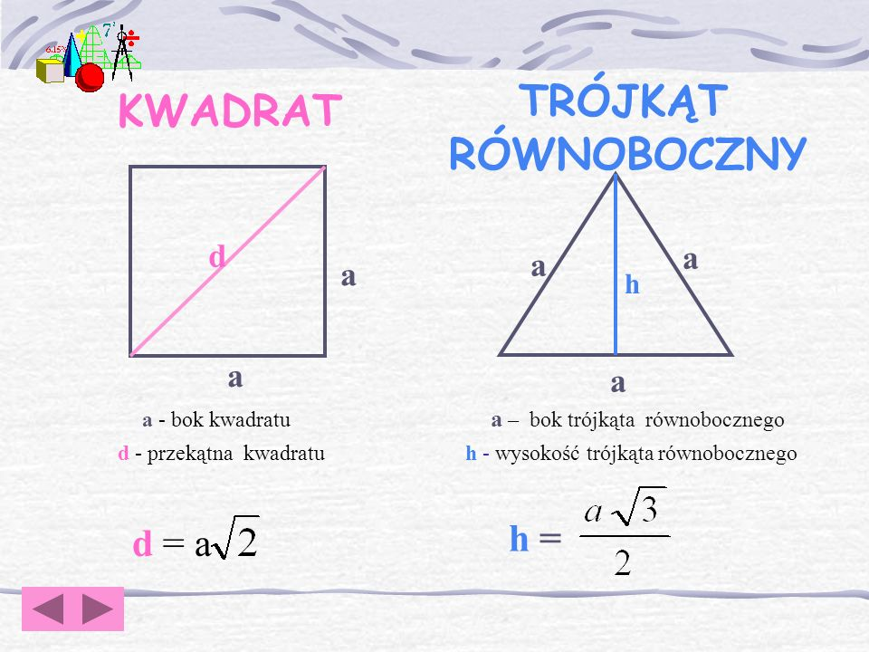 a d a d = a d - przekątna kwadratu a - bok kwadratu a a h a h = a – bok trójkąta równobocznego h - wysokość trójkąta równobocznego KWADRAT TRÓJKĄT RÓWNOBOCZNY