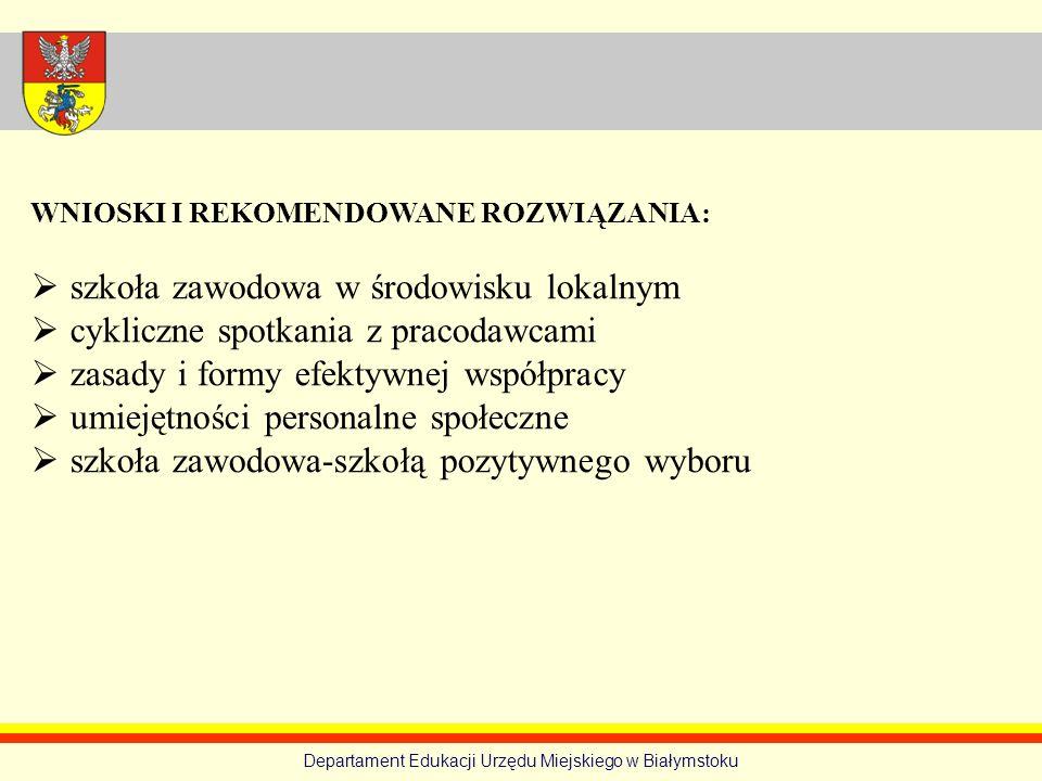 Departament Edukacji Urzędu Miejskiego w Białymstoku WNIOSKI I REKOMENDOWANE ROZWIĄZANIA: szkoła zawodowa w środowisku lokalnym cykliczne spotkania z