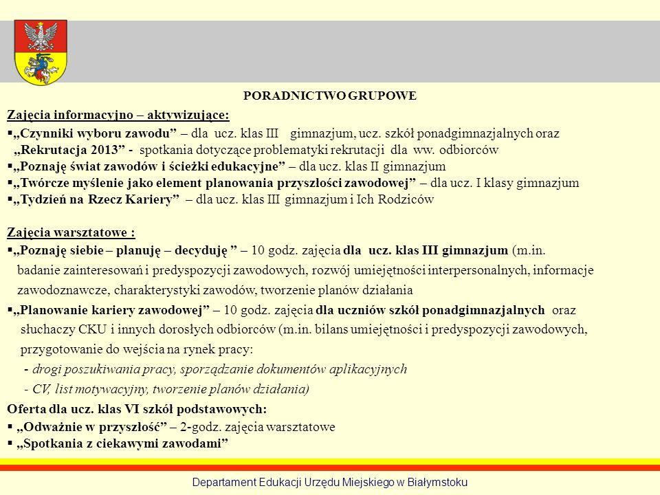 Departament Edukacji Urzędu Miejskiego w Białymstoku PORADNICTWO GRUPOWE Zajęcia informacyjno – aktywizujące: Czynniki wyboru zawodu – dla ucz. klas I