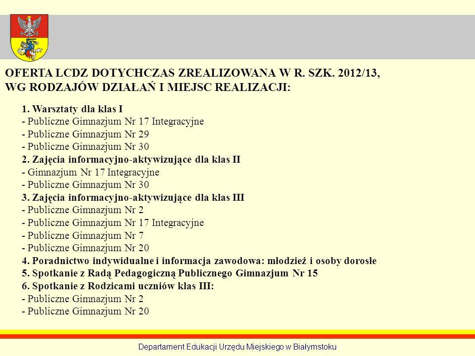 Departament Edukacji Urzędu Miejskiego w Białymstoku OFERTA LCDZ DOTYCHCZAS ZREALIZOWANA W R. SZK. 2012/13, WG RODZAJÓW DZIAŁAŃ I MIEJSC REALIZACJI: 1