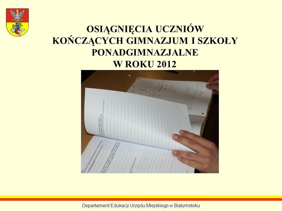 Departament Edukacji Urzędu Miejskiego w Białymstoku Osiągnięcia absolwentów szkół ponadgimnazjalnych kończących się maturą zdawalność matury w roku 2012 – część pisemna