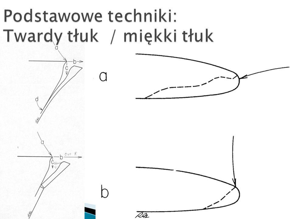 Olduwajen (przemysły otoczakowe) Aszelien Klaktonien Przemysły mikrolityczne