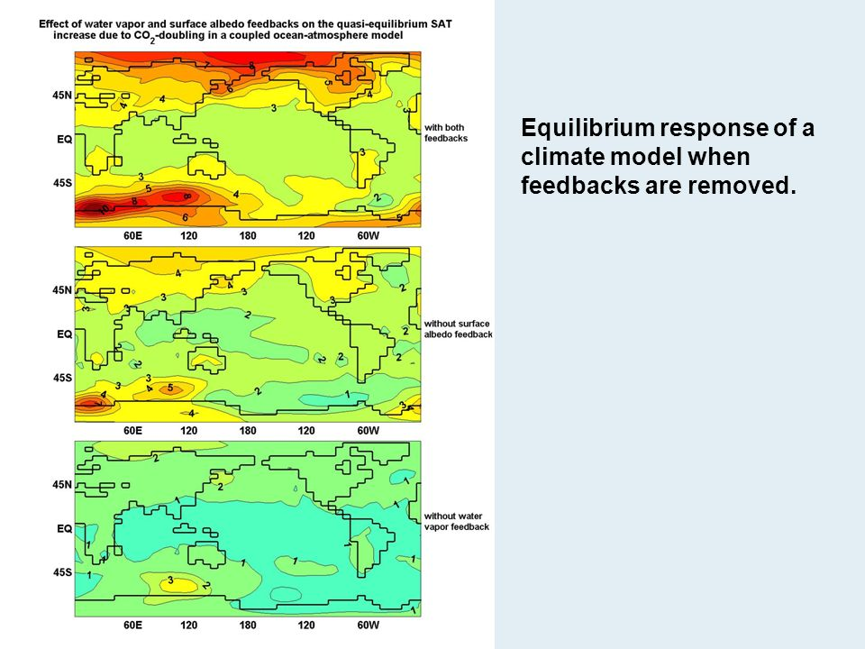 Equilibrium response of a climate model when feedbacks are removed.