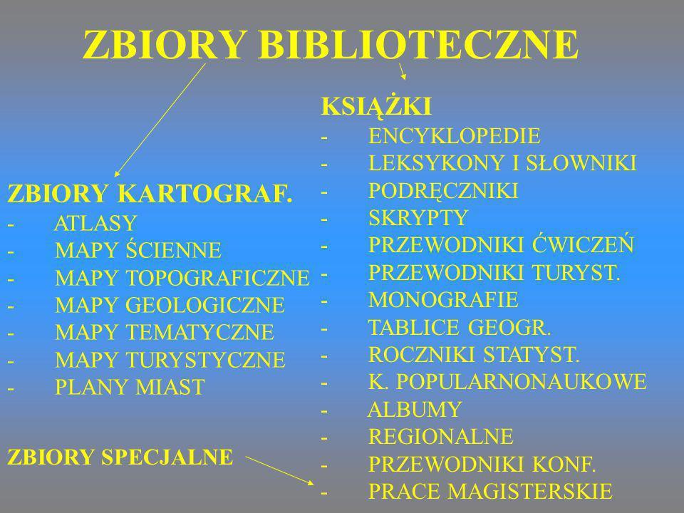 CZASOPISMA - STRICTE NAUKOWE: a.polskie (Przegląd Geograficzny) b.