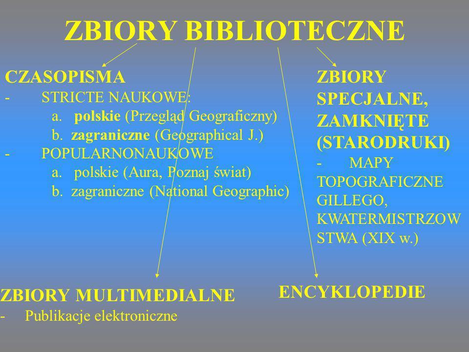 CZASOPISMA - STRICTE NAUKOWE: a. polskie (Przegląd Geograficzny) b. zagraniczne (Geographical J.) - POPULARNONAUKOWE a. polskie (Aura, Poznaj świat) b