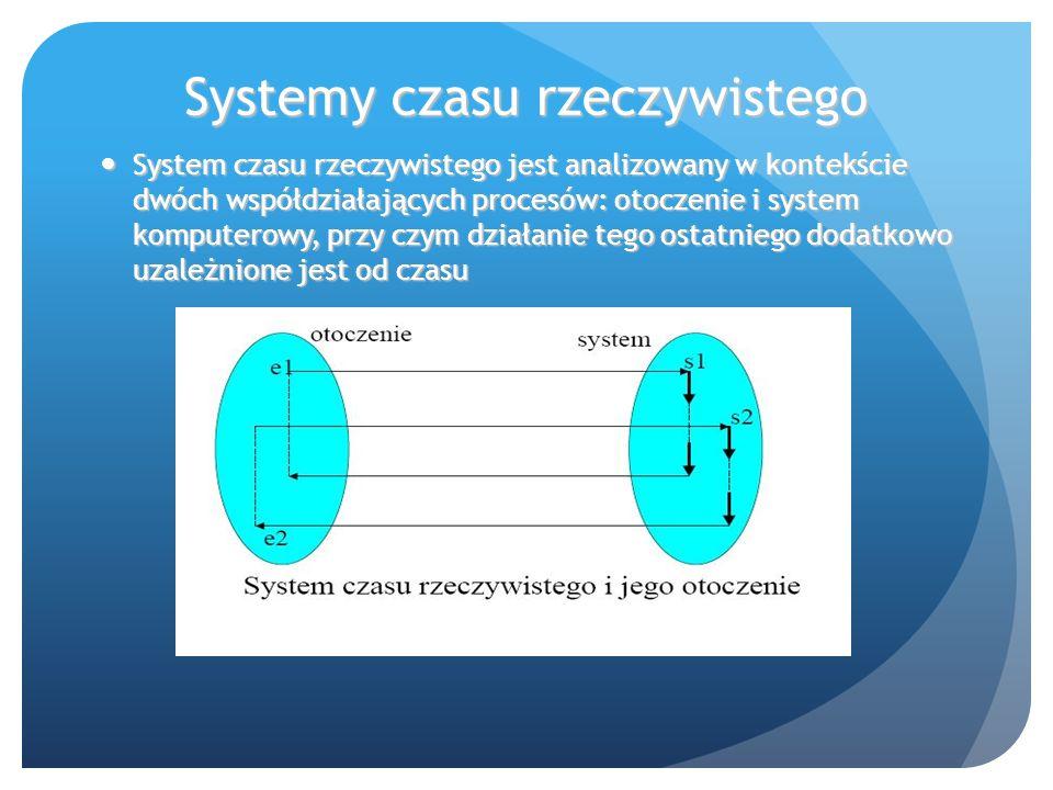 Systemy czasu rzeczywistego System czasu rzeczywistego jest analizowany w kontekście dwóch współdziałających procesów: otoczenie i system komputerowy, przy czym działanie tego ostatniego dodatkowo uzależnione jest od czasu System czasu rzeczywistego jest analizowany w kontekście dwóch współdziałających procesów: otoczenie i system komputerowy, przy czym działanie tego ostatniego dodatkowo uzależnione jest od czasu