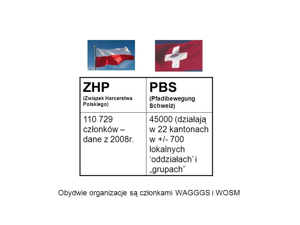 Obydwie organizacje są członkami WAGGGS i WOSM ZHP (Związek Harcerstwa Polskiego) PBS (Pfadibewegung Schweiz) 110 729 członków – dane z 2008r. 45000 (