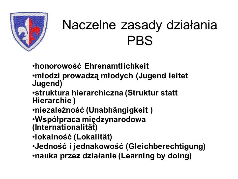 Naczelne zasady działania PBS honorowość Ehrenamtlichkeit młodzi prowadzą młodych (Jugend leitet Jugend) struktura hierarchiczna (Struktur statt Hiera