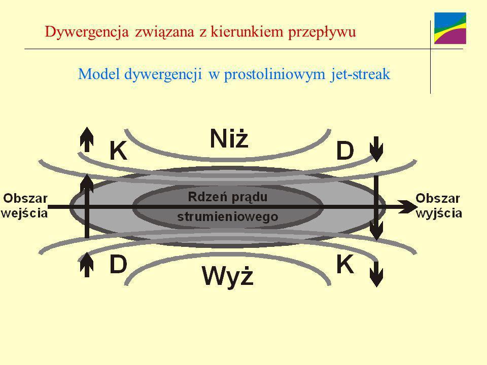 Model dywergencji w prostoliniowym jet-streak Dywergencja związana z kierunkiem przepływu