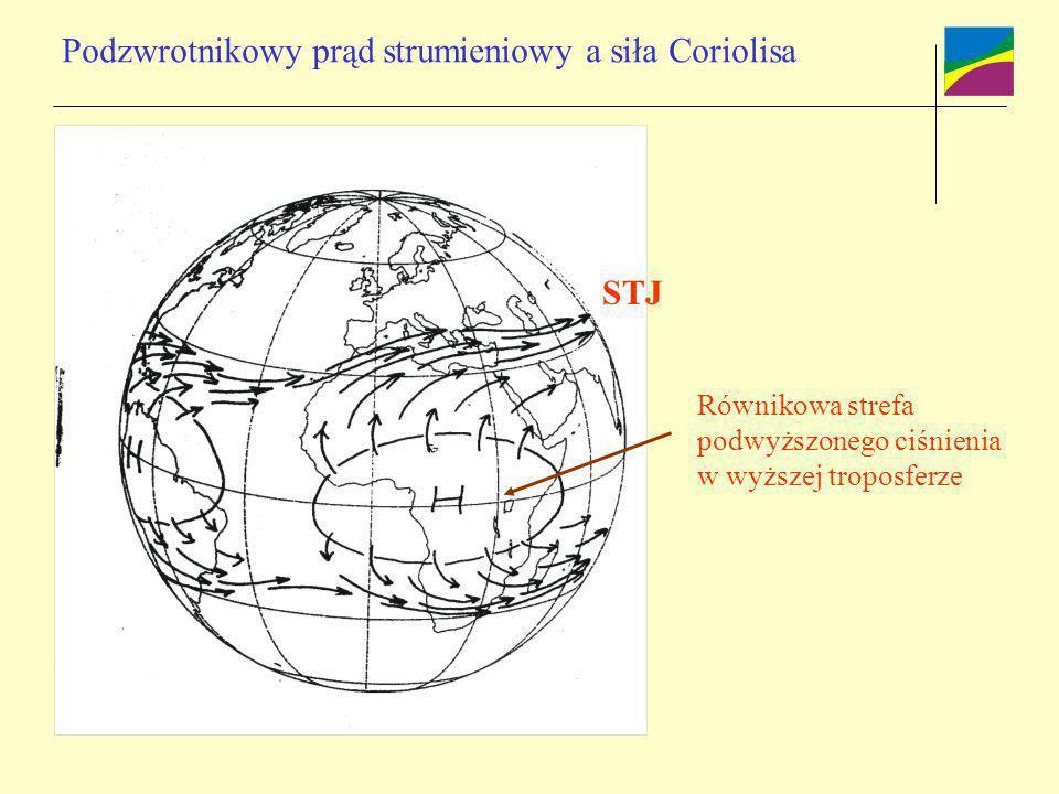 STJ Równikowa strefa podwyższonego ciśnienia w wyższej troposferze Podzwrotnikowy prąd strumieniowy a siła Coriolisa
