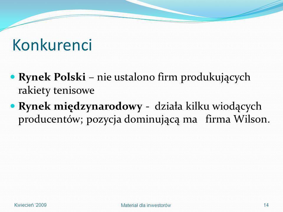 Konkurenci Rynek Polski – nie ustalono firm produkujących rakiety tenisowe Rynek międzynarodowy - działa kilku wiodących producentów; pozycja dominującą ma firma Wilson.