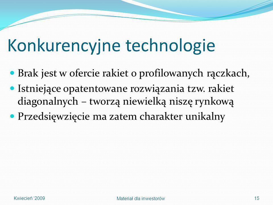 Konkurencyjne technologie Brak jest w ofercie rakiet o profilowanych rączkach, Istniejące opatentowane rozwiązania tzw. rakiet diagonalnych – tworzą n
