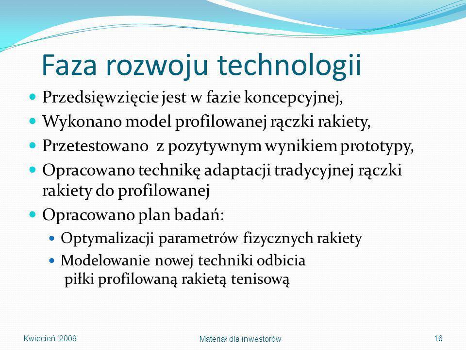 Faza rozwoju technologii Przedsięwzięcie jest w fazie koncepcyjnej, Wykonano model profilowanej rączki rakiety, Przetestowano z pozytywnym wynikiem pr