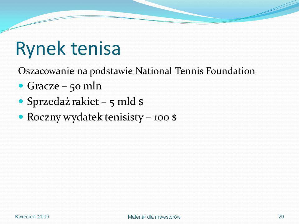 Rynek tenisa Oszacowanie na podstawie National Tennis Foundation Gracze – 50 mln Sprzedaż rakiet – 5 mld $ Roczny wydatek tenisisty – 100 $ 20 Materiał dla inwestorów Kwiecień 2009