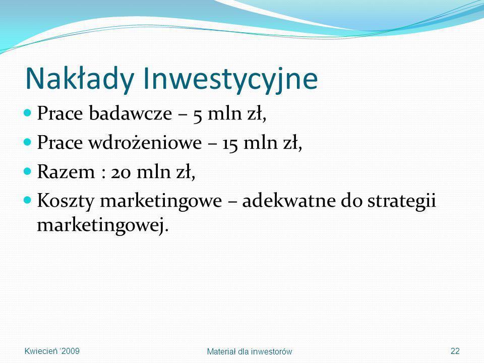 Nakłady Inwestycyjne Prace badawcze – 5 mln zł, Prace wdrożeniowe – 15 mln zł, Razem : 20 mln zł, Koszty marketingowe – adekwatne do strategii marketingowej.