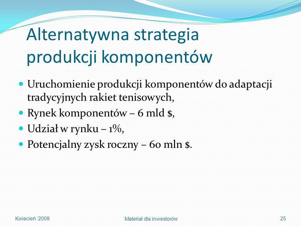 Alternatywna strategia produkcji komponentów Uruchomienie produkcji komponentów do adaptacji tradycyjnych rakiet tenisowych, Rynek komponentów – 6 mld