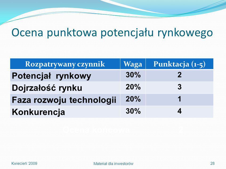 Ocena punktowa potencjału rynkowego Rozpatrywany czynnikWagaPunktacja (1-5) Potencjał rynkowy 30%2 Dojrzałość rynku 20%3 Faza rozwoju technologii 20%1 Konkurencja 30%4 28 Ocena końcowa 2 Materiał dla inwestorów Kwiecień 2009