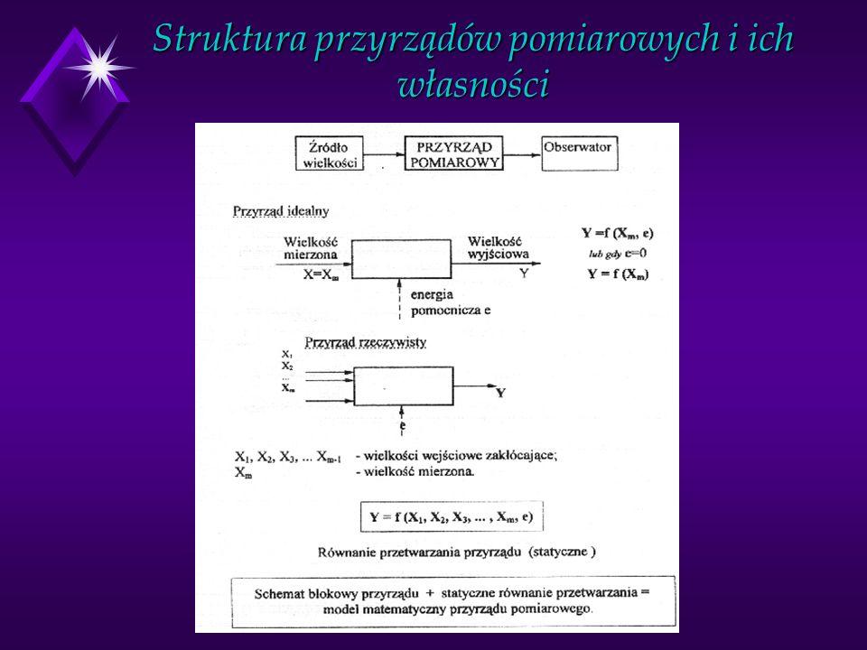 Struktura przyrządów pomiarowych i ich własności