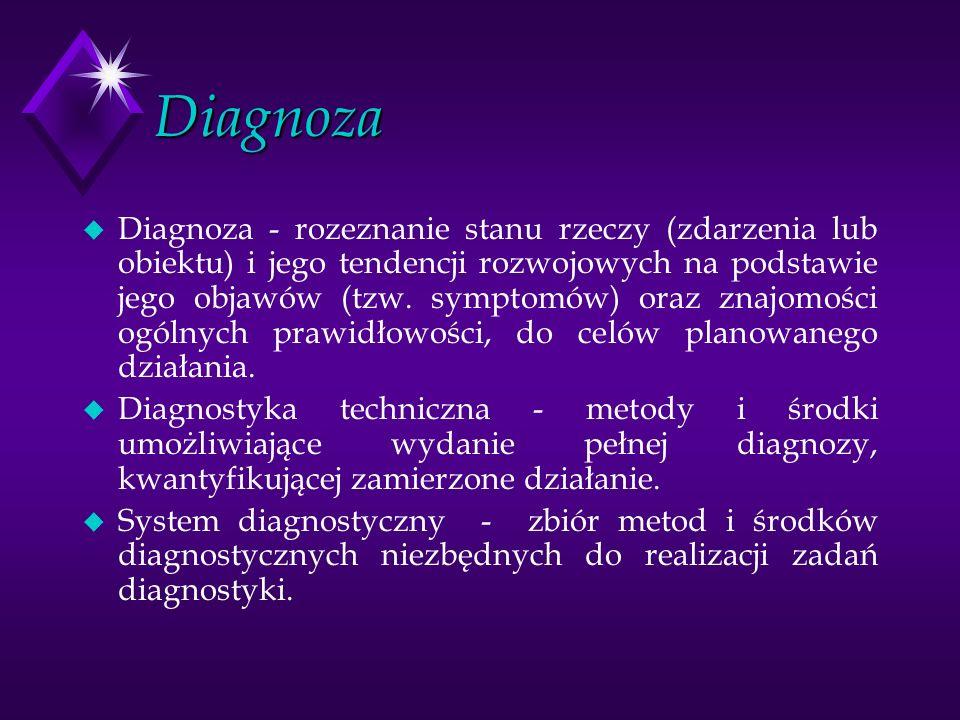 Diagnoza u Diagnoza - rozeznanie stanu rzeczy (zdarzenia lub obiektu) i jego tendencji rozwojowych na podstawie jego objawów (tzw. symptomów) oraz zna
