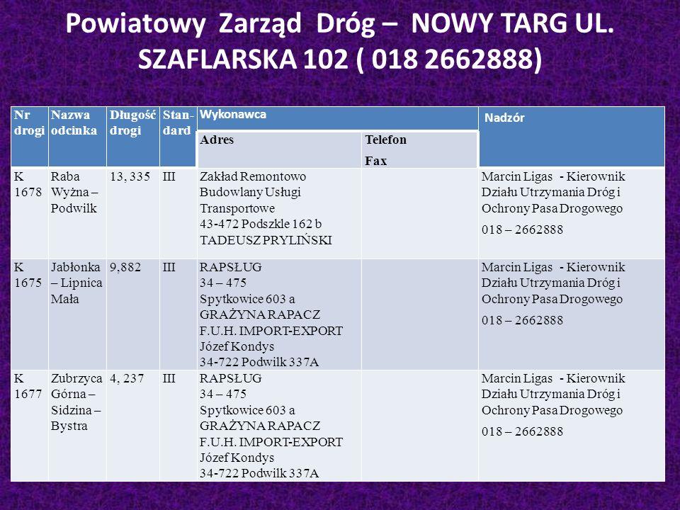 Powiatowy Zarząd Dróg – NOWY TARG UL.