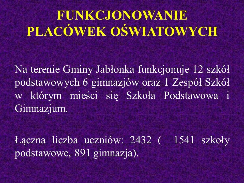 FUNKCJONOWANIE PLACÓWEK OŚWIATOWYCH Na terenie Gminy Jabłonka funkcjonuje 12 szkół podstawowych 6 gimnazjów oraz 1 Zespół Szkół w którym mieści się Szkoła Podstawowa i Gimnazjum.