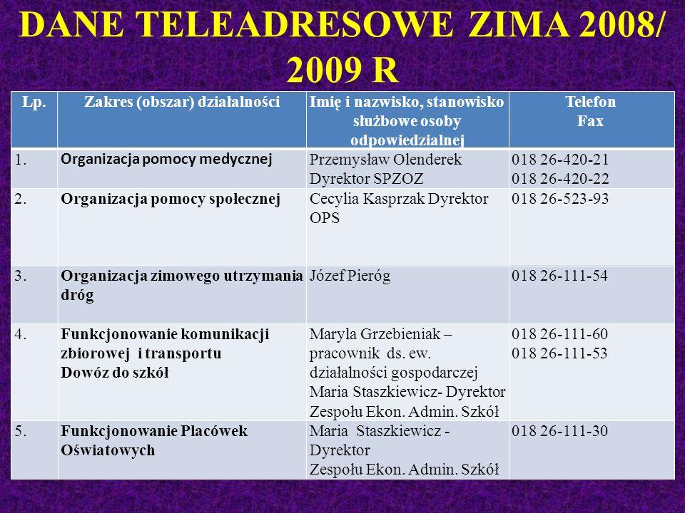 DANE TELEADRESOWE ZIMA 2008/ 2009 R Lp.Zakres (obszar) działalnościImię i nazwisko, stanowisko służbowe osoby odpowiedzialnej Telefon Fax 1.
