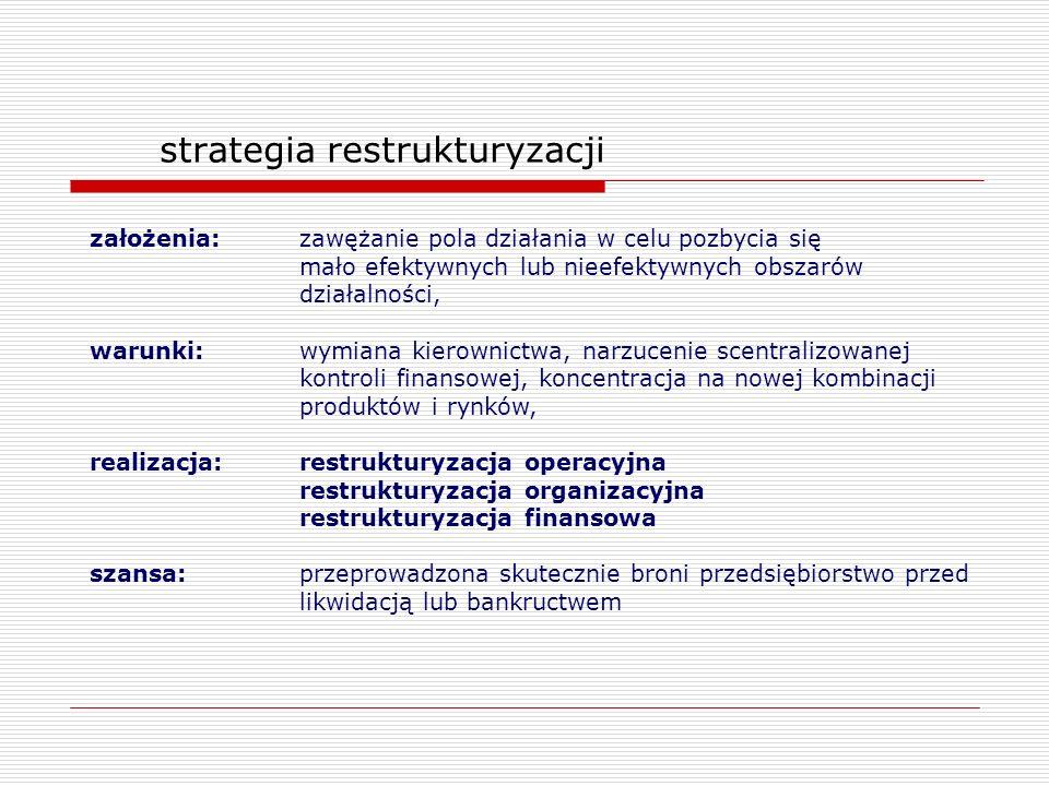 strategia restrukturyzacji założenia: zawężanie pola działania w celu pozbycia się mało efektywnych lub nieefektywnych obszarów działalności, warunki: