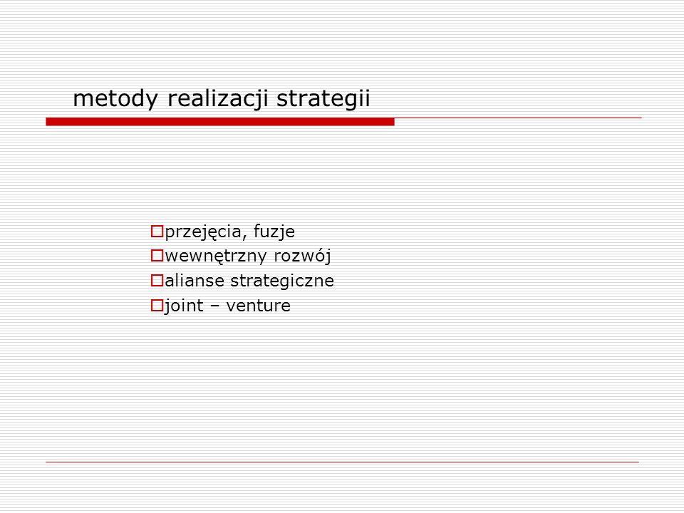metody realizacji strategii przejęcia, fuzje wewnętrzny rozwój alianse strategiczne joint – venture