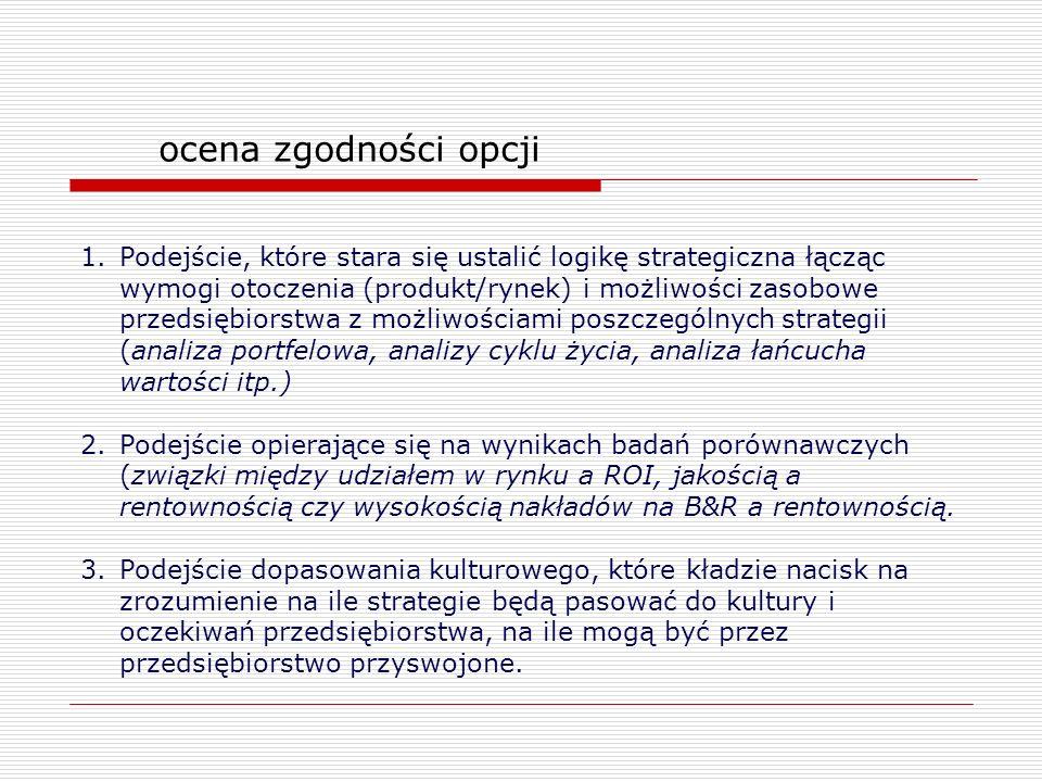 ocena zgodności opcji 1.Podejście, które stara się ustalić logikę strategiczna łącząc wymogi otoczenia (produkt/rynek) i możliwości zasobowe przedsięb