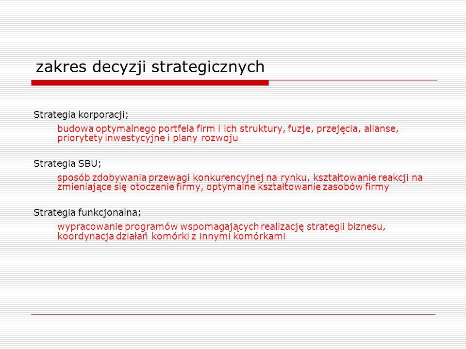 zakres decyzji strategicznych Strategia korporacji; budowa optymalnego portfela firm i ich struktury, fuzje, przejęcia, alianse, priorytety inwestycyj