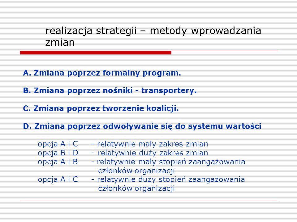 realizacja strategii – metody wprowadzania zmian A. Zmiana poprzez formalny program. B. Zmiana poprzez nośniki - transportery. C. Zmiana poprzez tworz
