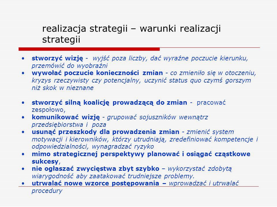 realizacja strategii – warunki realizacji strategii stworzyć wizję - wyjść poza liczby, dać wyraźne poczucie kierunku, przemówić do wyobraźni wywołać