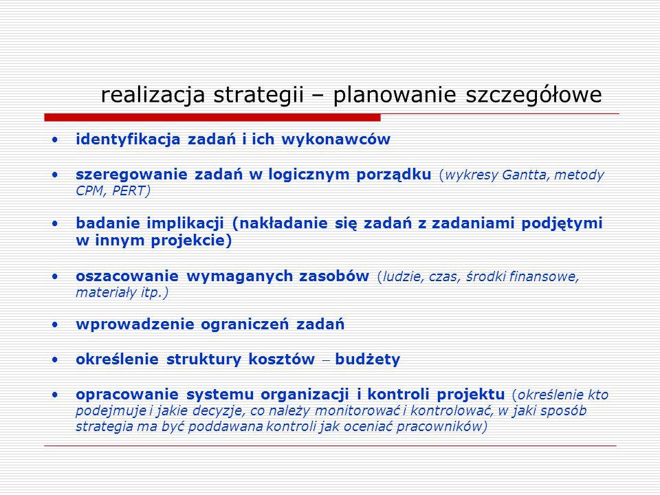 realizacja strategii – planowanie szczegółowe identyfikacja zadań i ich wykonawców szeregowanie zadań w logicznym porządku (wykresy Gantta, metody CPM