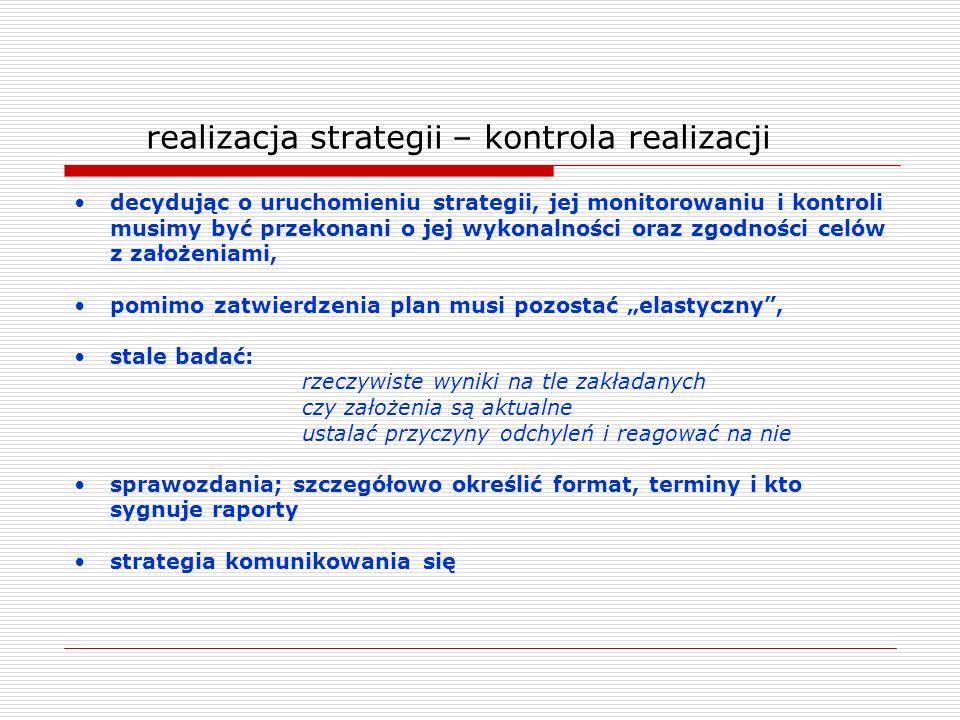 realizacja strategii – kontrola realizacji decydując o uruchomieniu strategii, jej monitorowaniu i kontroli musimy być przekonani o jej wykonalności o