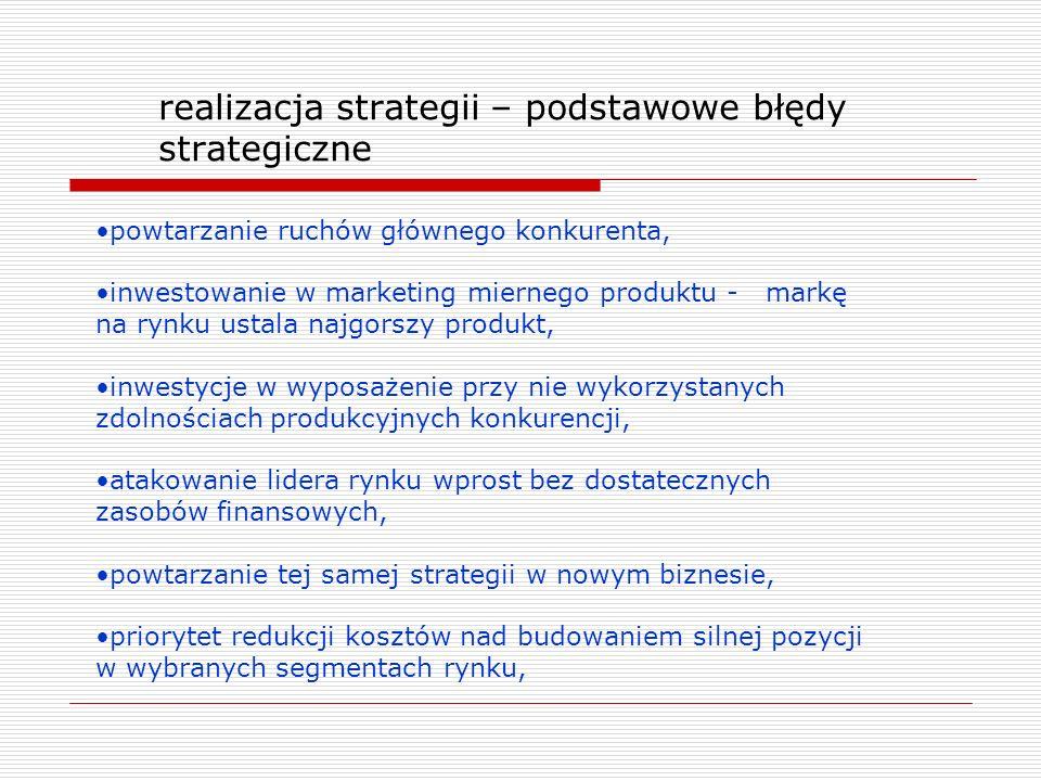realizacja strategii – podstawowe błędy strategiczne powtarzanie ruchów głównego konkurenta, inwestowanie w marketing miernego produktu - markę na ryn