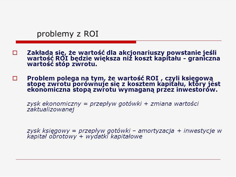 problemy z ROI Zakłada się, że wartość dla akcjonariuszy powstanie jeśli wartość ROI będzie większa niż koszt kapitału - graniczna wartość stóp zwrotu