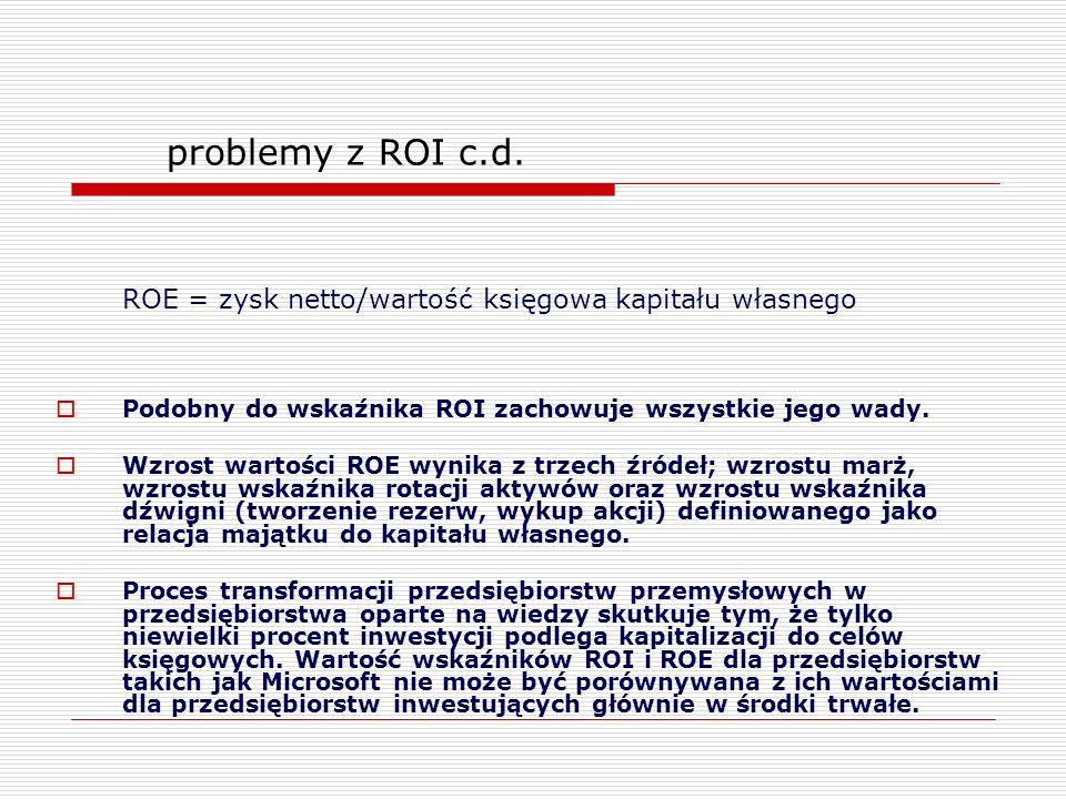 problemy z ROI c.d. ROE = zysk netto/wartość księgowa kapitału własnego Podobny do wskaźnika ROI zachowuje wszystkie jego wady. Wzrost wartości ROE wy