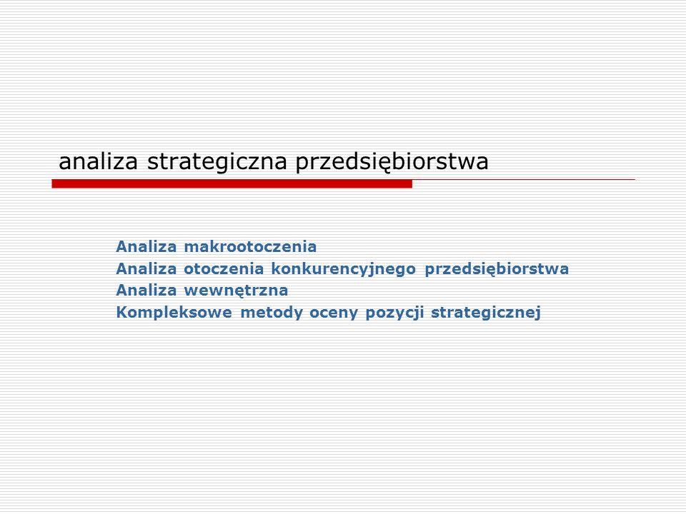 analiza strategiczna przedsiębiorstwa Analiza makrootoczenia Analiza otoczenia konkurencyjnego przedsiębiorstwa Analiza wewnętrzna Kompleksowe metody