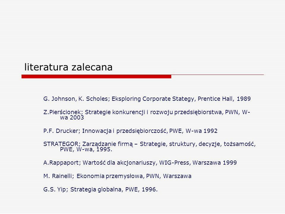 literatura zalecana G. Johnson, K. Scholes; Eksploring Corporate Stategy, Prentice Hall, 1989 Z.Pierścionek; Strategie konkurencji i rozwoju przedsięb