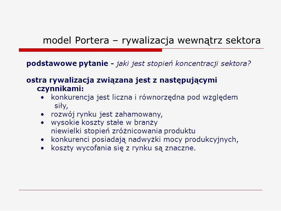 model Portera – rywalizacja wewnątrz sektora podstawowe pytanie - jaki jest stopień koncentracji sektora? ostra rywalizacja związana jest z następując