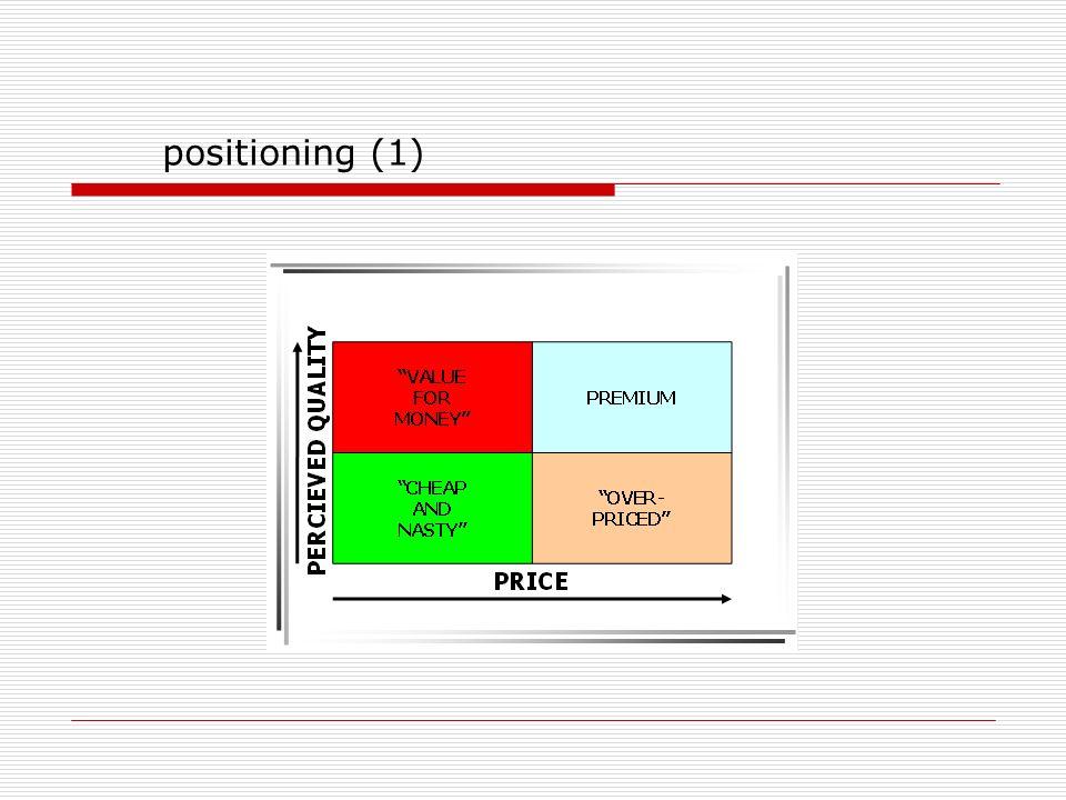 positioning (1)