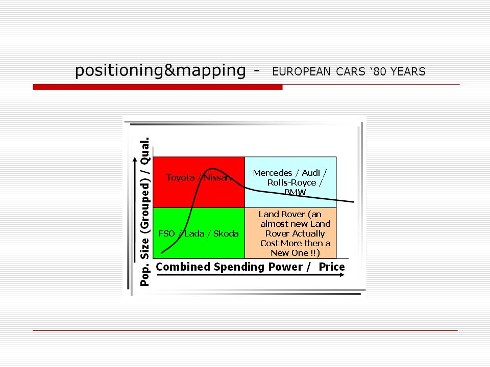 positioning&mapping - EUROPEAN CARS 80 YEARS