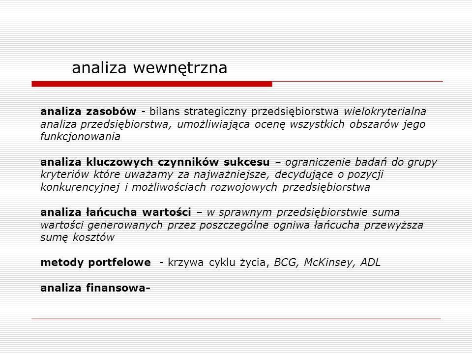 analiza wewnętrzna analiza zasobów - bilans strategiczny przedsiębiorstwa wielokryterialna analiza przedsiębiorstwa, umożliwiająca ocenę wszystkich ob