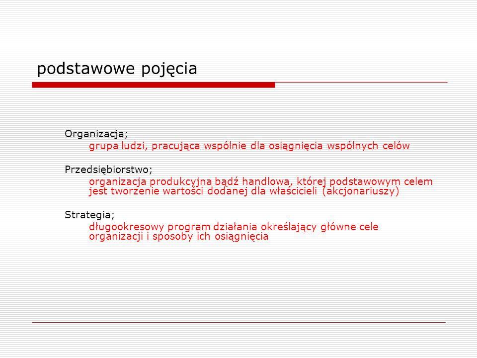 podstawowe pojęcia Organizacja; grupa ludzi, pracująca wspólnie dla osiągnięcia wspólnych celów Przedsiębiorstwo; organizacja produkcyjna bądź handlow