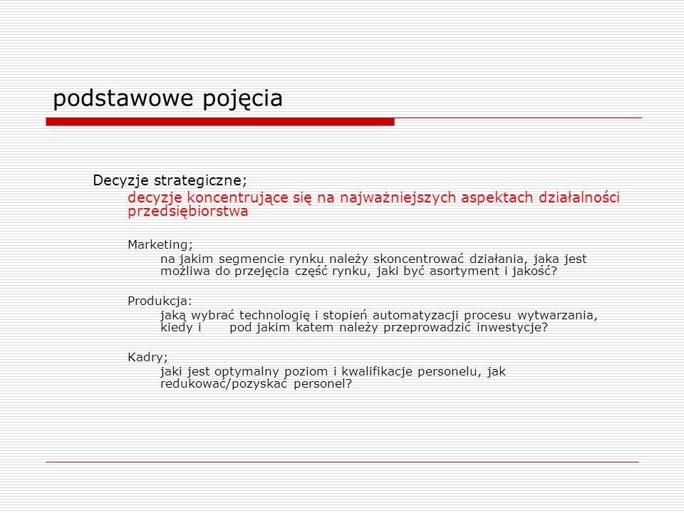 realizacja strategii – planowanie szczegółowe identyfikacja zadań i ich wykonawców szeregowanie zadań w logicznym porządku (wykresy Gantta, metody CPM, PERT) badanie implikacji (nakładanie się zadań z zadaniami podjętymi w innym projekcie) oszacowanie wymaganych zasobów (ludzie, czas, środki finansowe, materiały itp.) wprowadzenie ograniczeń zadań określenie struktury kosztów budżety opracowanie systemu organizacji i kontroli projektu (określenie kto podejmuje i jakie decyzje, co należy monitorować i kontrolować, w jaki sposób strategia ma być poddawana kontroli jak oceniać pracowników)