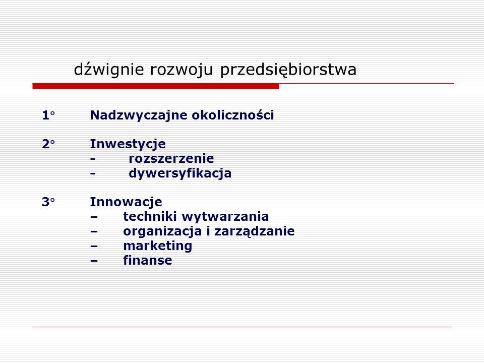 dźwignie rozwoju przedsiębiorstwa 1Nadzwyczajne okoliczności 2Inwestycje - rozszerzenie - dywersyfikacja 3Innowacje – techniki wytwarzania – organizac