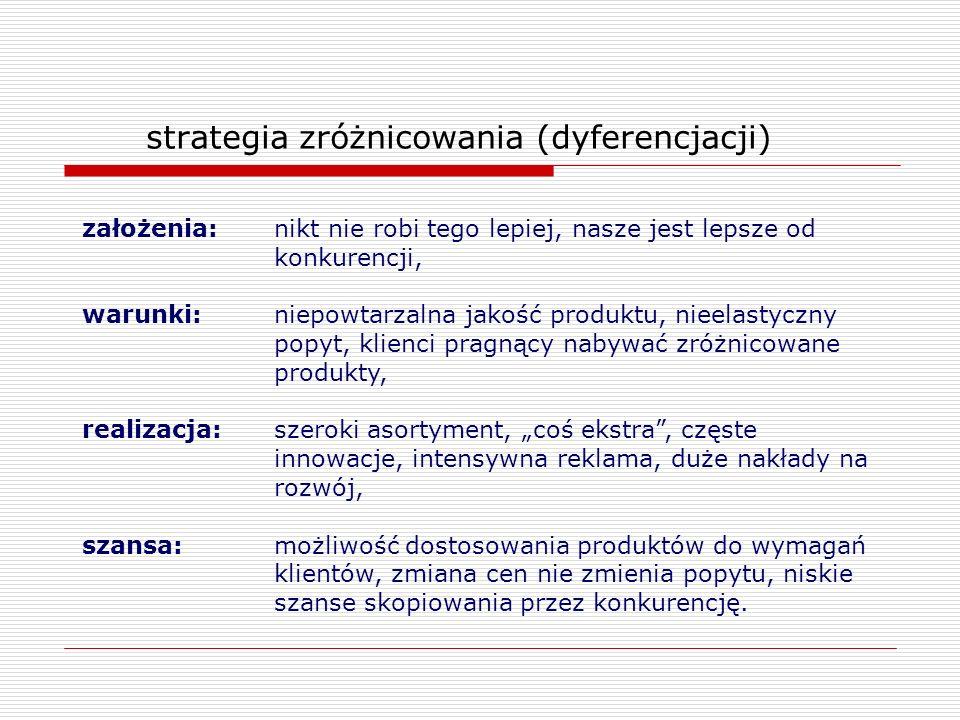 strategia zróżnicowania (dyferencjacji) założenia:nikt nie robi tego lepiej, nasze jest lepsze od konkurencji, warunki:niepowtarzalna jakość produktu,