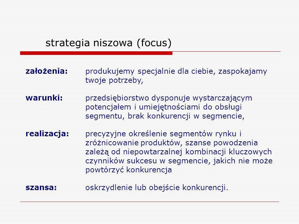 strategia niszowa (focus) założenia:produkujemy specjalnie dla ciebie, zaspokajamy twoje potrzeby, warunki:przedsiębiorstwo dysponuje wystarczającym p