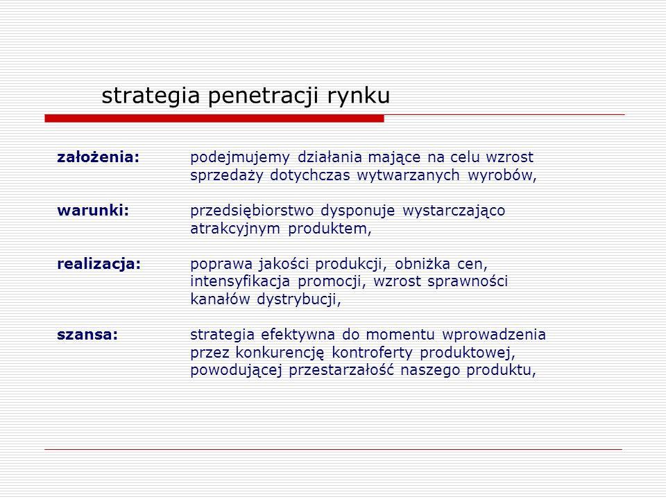 strategia penetracji rynku założenia:podejmujemy działania mające na celu wzrost sprzedaży dotychczas wytwarzanych wyrobów, warunki:przedsiębiorstwo d
